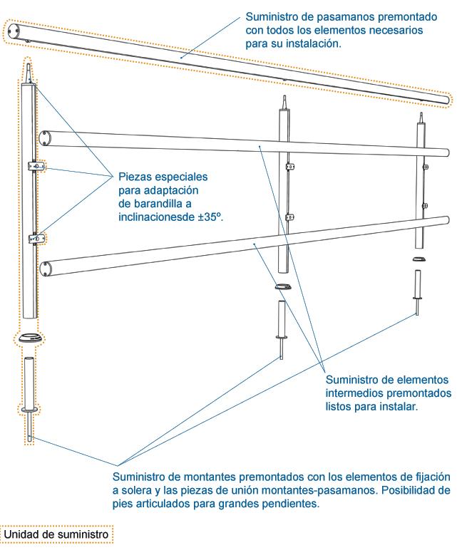Balcones de hierro barandillas rejas de hierro - Barandillas de obra ...